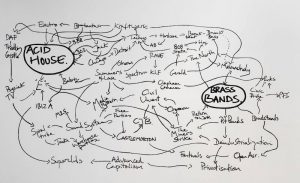 The History of the World (1997–2004 ) Jeremy Deller