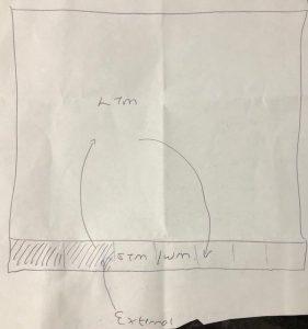 Short Term & Long Term Memory (Sketch by Dr Sleep)